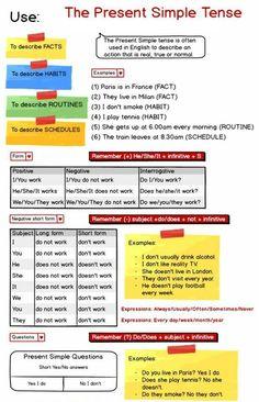 Present simple #English