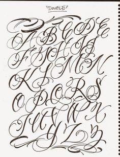 tattoo font styles - Google Search | tattoos | Pinterest | Tattoo ...
