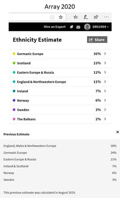 Our 2020 ethnicity update is the first time we are dividing results in the UK and Ireland into four populations instead of two. Over the years, the names of our ethnicity regions for the UK and Ireland have changed, but we've always had only two regions to compare customers' DNA against, roughly an Ireland/Celtic/Gaelic group Read More English People, Scottish People, Dna Results, Nordic Vikings, Ancestry Dna, England And Scotland, West Midlands, Family History, Genealogy