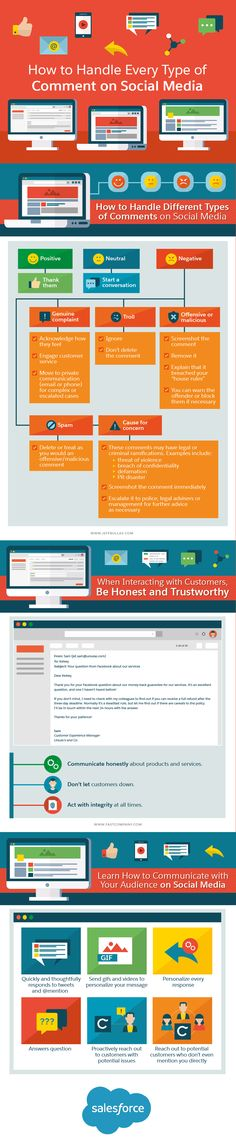 How To Handle Different Types Of Comments On Social Media [Infographic] | Social Media Today