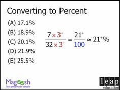 GRE Math Tricks: Converting fractions to percents without long division