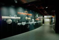 Traveling Exhibit · International Spy Museum