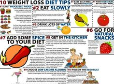 great weight loss tips to use on a diet of 1000 calories per day