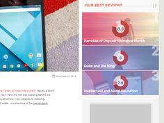 Top reviews widget by Karim Hossenbux