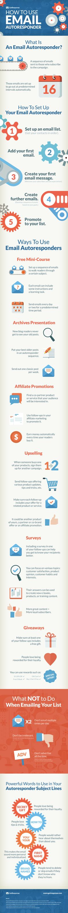 How to Use an Email Autoresponder #Infographic - GetResponse Blog - Email Marketing Tips