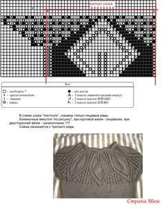 Страница 4 рубрики Вязаное платье для девочки крючком
