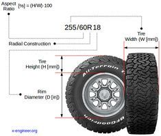 Vehicle tire markings explained