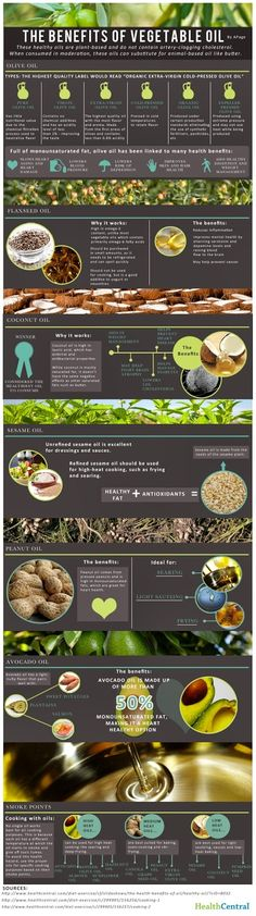 The human body needs a certain amount of healthy fats to function properly:  The Benefits of Vegetable Oil [Infographic]