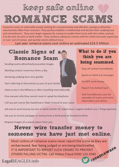 What You Need to Know About Romance Scams