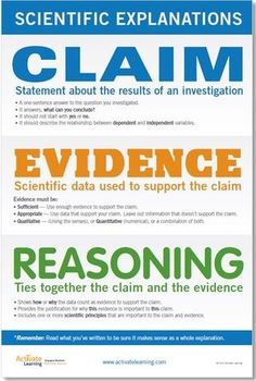FREE Download: Scientific Explanations - Claim, Evidence, Reasoning