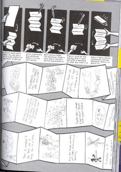 Silent Cacophony: Drawing Telephone: A Classroom Game Students work on writing complete sentences in a fun way. Art Sub Plans, Art Lesson Plans, High School Art, Middle School Art, Zentangle, Art Doodle, Work On Writing, Writing Ideas, Writing Games