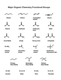 Major organic chemistry functional groups gamsat
