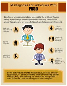 an overview of the fetal alcohol syndrome and the national organization on fetal alcohol syndrome Fetal alcohol exposure occurs when a woman drinks while pregnant national institute on alcohol abuse and alcoholism which include fetal alcohol syndrome.