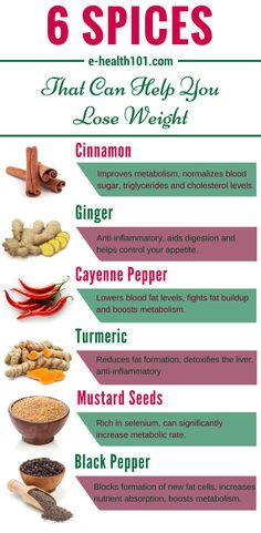 From the Kitchen: Six Spices That Can Help You Lose Weight - Here are six spices that you probably have laying around in your kitchen that can not only help contribute to your choice to lead a healthier lifestyle, but can also help you start shedding those extra pounds. #weightloss #weightlossfoods