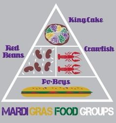 Mardi Gras Food Pyramid. By Victor Betancourt, Carnival 2014 t-shirt contest entry.