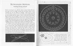 John Martineau - A Little Book of Coincidence in the Solar System