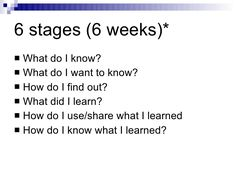 Inquiry Unit Stages (simplified)