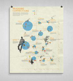 Salt Lake Trax Map by Derek Boman, via Behance