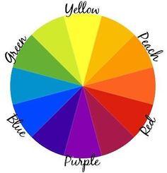 КАК ВЫБРАТЬ ОТТЕНОК КОРРЕКТОРА  В арсенале профессиональных визажистов существуют целые палитры корректоров разных цветов. Девушкам совершенно не обязательно иметь такую палитру в своей косметичке, а достаточно знать и использовать основные цвета. К ним относятся:  Светло-зеленый корректор: используется для скрытия покраснений и прыщей ярко-розового цвета на светлой коже холодного, фарфорового оттенка.  Оливковый (или горчично-зеленый) корректор: используется при желании замаскировать…