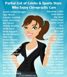 Interesting to see some big celebrities that use chiropractic care! celebrities-who-enjoy-chiropractic-care Benefits Of Chiropractic Care, Chiropractic Quotes, Chiropractic Office, Family Chiropractic, Chiropractic Wellness, Accident Injury, Musculoskeletal System, Celebs, Celebrities