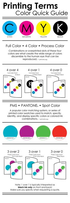 Printing Terms / Color Guide