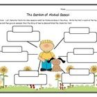 Printable graphic organizers are provided to accompany an author study that focuses on legendary author Chris Van Allsburg.  Students must focus on...