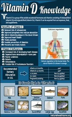 Vitamin D Knowledge ►► http://www.herbs-info.com/blog/vitamin-d-knowledge/?i=p