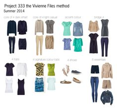 Wardrobe capsule ideas. Colors coral & teal would work well with navy & khaki base