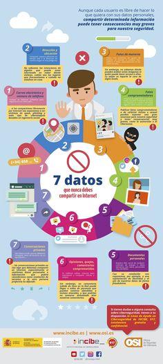 OSI | 7 Datos que nunca debes compartir en Internet