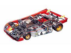 1971 to 1973 312PB