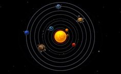 Pictures Solar System in Order - Pics about space