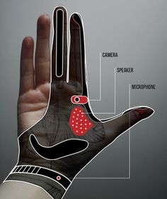 Um, WOAH. This glove can  take pictures, exchange data, and record videos with your hands. It can also translate sign language!