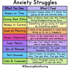 Deal With Anxiety, Anxiety Help, Social Anxiety, Stress And Anxiety, Anxiety Thoughts, Signs Of Anxiety, Mental And Emotional Health, Frases, Mental Health