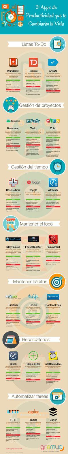 Infografía con 21 Apps que te Ayudarán a Ser Más Productivo por @Gremyo_es