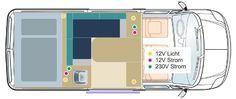 Wohnmobilausbau planen: Erste Schritte beim Wohnmobile selber ausbauen. Das perfekte Wohnmobil selbst bauen, wer gründlich plant…