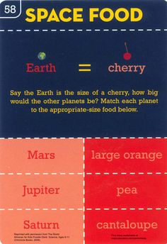 I would give this sheet out to the students to show how the Earth's size is relative to the other planets.  -R.R.