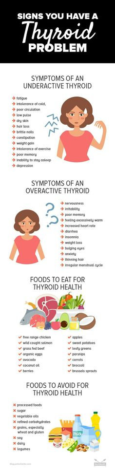 25 Signs & Symptoms of Thyroid Problems (and Foods to Avoid) - All Diseases Symptoms Of Thyroid Problems, Thyroid Symptoms, Thyroid Diet, Thyroid Issues, Thyroid Health, Thyroid Foods To Avoid, Graves Disease Symptoms, Hyperthyroidism Symptoms, Thyroid Cancer