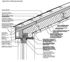 Details For A Thick Roof Rigid Foam Insulation Installed