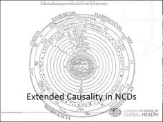 1.4a Causality - YouTube
