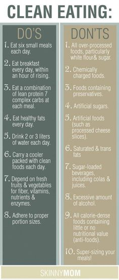 Dos and donts of clean eating