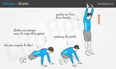 Muscles sollicités Par extension, le burpee est un burpee dit classique avec pompe. Technique Placez-vous debout pieds à largeur d'épaules. Descendez en po