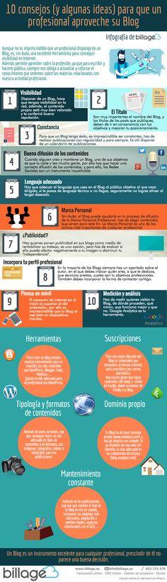 10 consejos (y 5 ideas) sobre cómo un profesional debe usar un Blog. Infografía en español. #CommunityManager