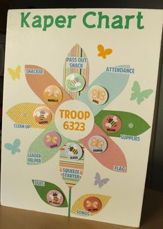 Girl Scout Leader 101: Kapers? What are they?