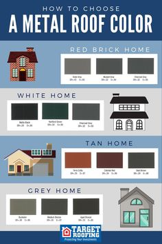 House With Metal Roof, Black Metal Roof, Metal Roof Houses, Metal Homes, House Roof, Metal Roof Paint, Metal Roof Colors, House Paint Exterior, Exterior House Colors