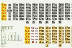 Подготовка к школе: Подготовка к школе.Кубики Зайцева. Как устроены таблицы и для чего они нужны?