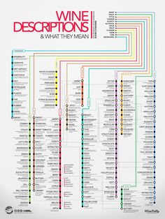 #Wine terms defined to help you understand labels.