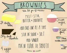 Delicious Brownie In 4 Easy Steps