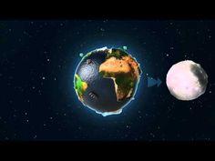 YouTube Preschool, Earth, Celestial, Pets, Nature, Youtube, Education, Diy, Geography