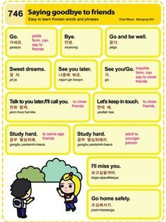 Image in learn korean words/phrases collection by A Korean Words Learning, Korean Language Learning, Bye In Korean, Korean English, Learn Hangul, Korean Phrases, Korean Text, Korean Alphabet, Korean Lessons