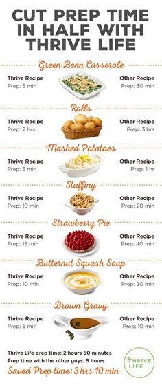 using Thrive Life foods. DiscovertheThriveLife.thrivelife.com | Thrive ...